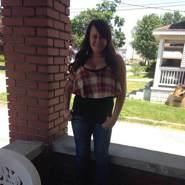 brandyheidi's profile photo