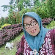 nani894112's profile photo