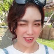kieu251's profile photo