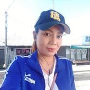 userds64273's profile photo