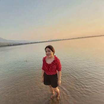 user_rxblo93512_Champasak_Single_Female