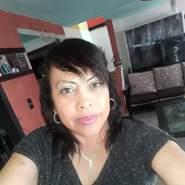 marthab2's profile photo