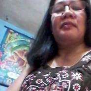 lizat88's profile photo