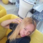 fiordalinam's profile photo