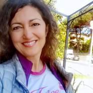 loredana2024's profile photo