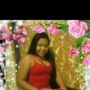 fabya70's profile photo