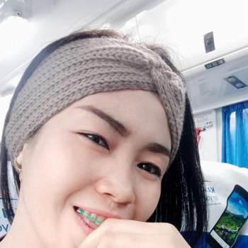 sherlyc10_Jawa Tengah_Độc thân_Nam