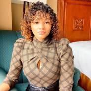 sandra198822's profile photo