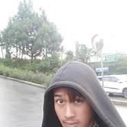 ruslianae's profile photo