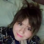 lizokv's profile photo