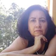 drisnandes's profile photo