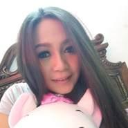 user_iet16's profile photo