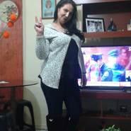ceciliac823763's profile photo