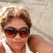 sugeyh744070's profile photo