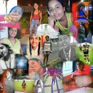 angelnalya's profile photo