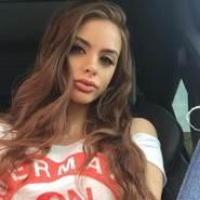 mollyella's profile photo