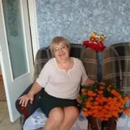tanyusha952220's profile photo