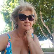 janes81's profile photo