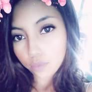 cesia289's profile photo
