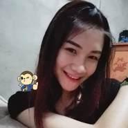 user_negh2483's profile photo