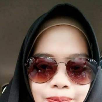mialova2205_Riau_Soltero (a)_Femenino