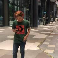 chandra393541's profile photo
