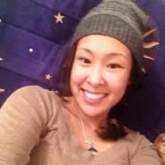ninag8090's profile photo