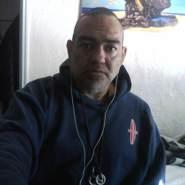 pablo782545's profile photo