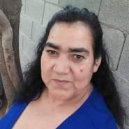 luzm18632's profile photo