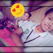 luisitap145312's profile photo