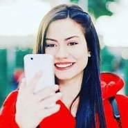 hebaf96's profile photo