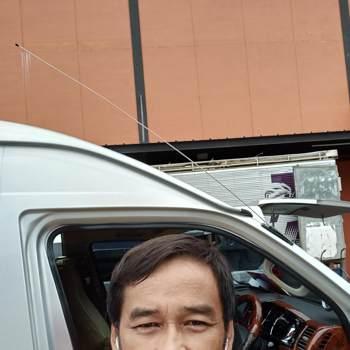 usernwt354_Phra Nakhon Si Ayutthaya_Alleenstaand_Man