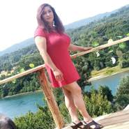 eliciaa613827's profile photo