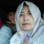 sithakandi's profile photo