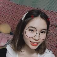 yora58's profile photo