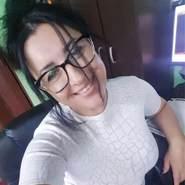 princess946617's profile photo