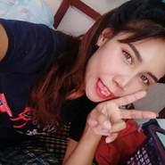 user_ga72410's profile photo