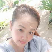 userwdpaj65209's profile photo
