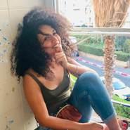 dgjjllkf's profile photo