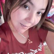 gabrielar288's profile photo
