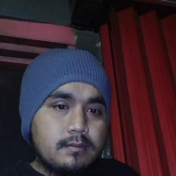 abragb_Jawa Barat_โสด_ชาย