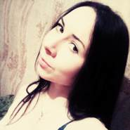gannavorotilo's profile photo