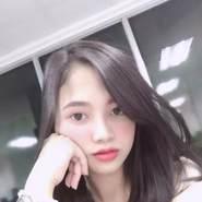 aikee199192's profile photo