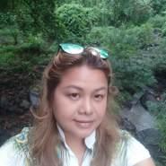 kanyaweet2's profile photo