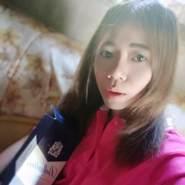wilawana13's profile photo