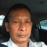 boonyaritv374799's profile photo