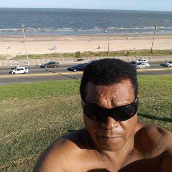 jorger685989_Montevideo_Alleenstaand_Man