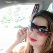 lucia198762's profile photo