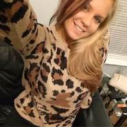 dolly12227's profile photo