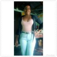 reynar29's profile photo